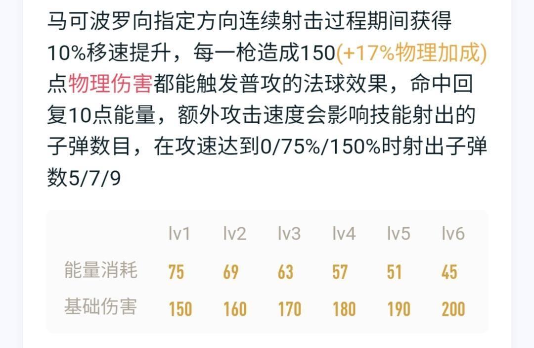 王者荣耀:马可波罗更新第2天,对线明显变弱,技能调整影响强度