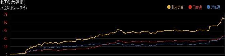 6000亿资金驰援A股!这部分资金是何方神圣?对A股产生什么影响?