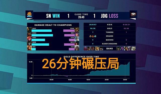 """龙之谷 加点_""""一个反向大招直接封神"""",Huanfeng打出世界名画,我在你家开炮-第2张图片-游戏摸鱼怪"""