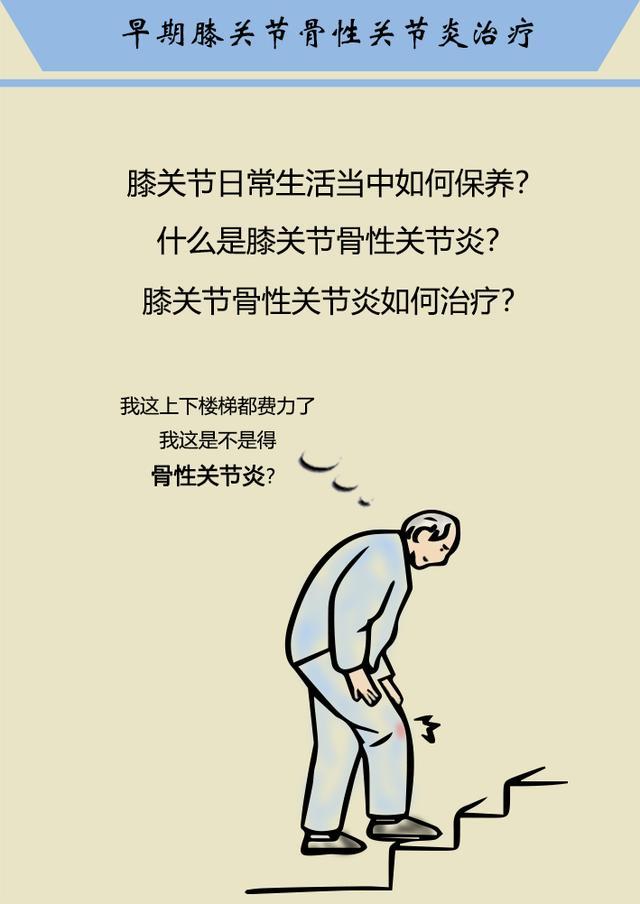 早期膝关节骨性关节炎治疗(漫画版)