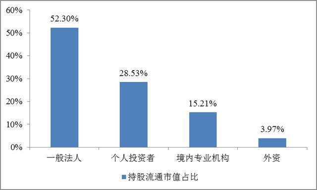 1.48億股民炒股資產大盤點,竟然有1萬多人炒股資產超過1個億!