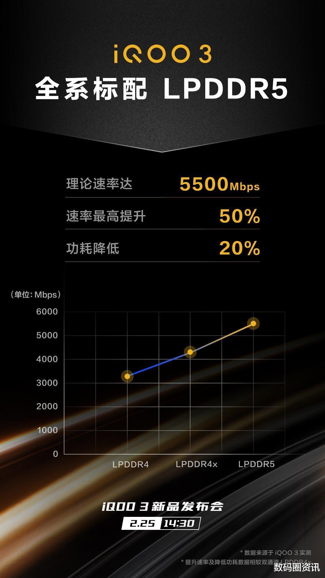 小米10发布之后,iQOO亮出3大配置,很不屑说出一个字:哦!