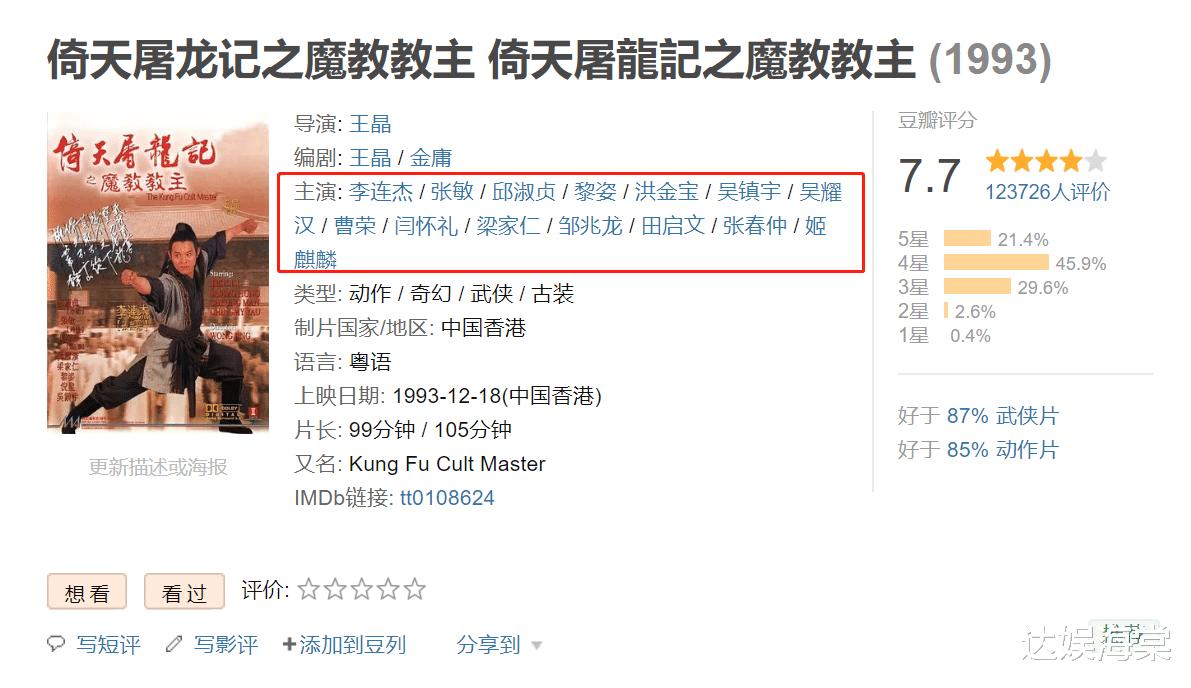 王晶《倚天》杀青在即:赵敏颜值高,张无忌显老,宋青书不如原版