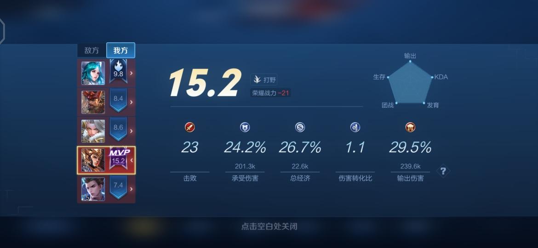 《【煜星测速登录】王者荣耀:判断英雄会不会玩,哪项数据更有说服力?是人头数吗?》