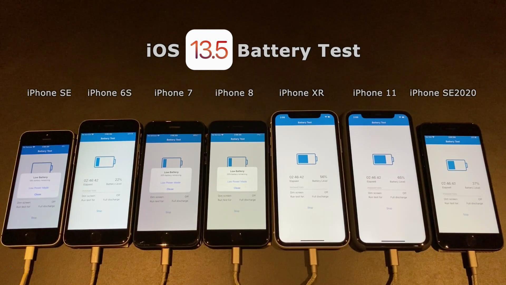 7款iPhone实测iOS13.5电池续航:哪款机型续航改善最明显?