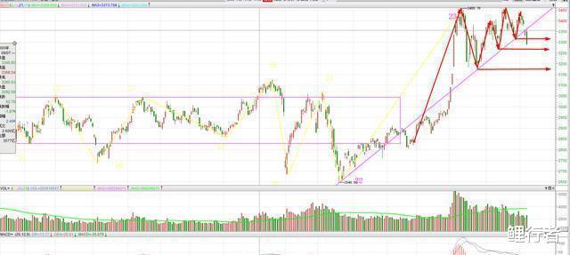 9月8日股市会怎么走?