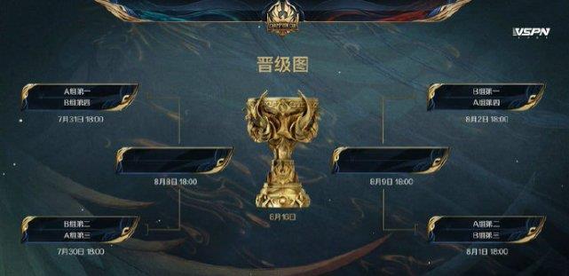 《【煜星娱乐app登录】世冠杯迎来收官战:QGhappy与TS争第一,AG超玩会有望冲第二!》