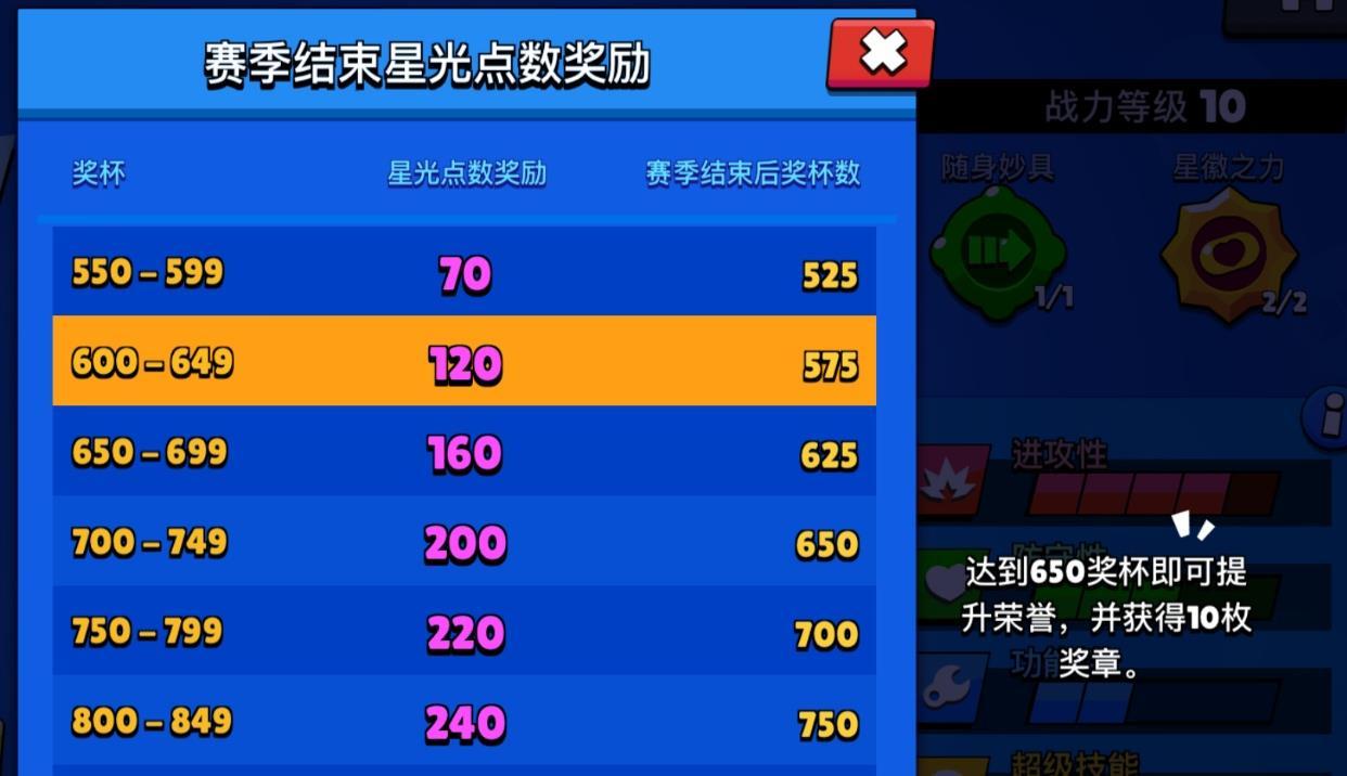《【煜星app注册】荒野乱斗:游戏货币不能乱用,合理分配自己的花费才能迅速变强》