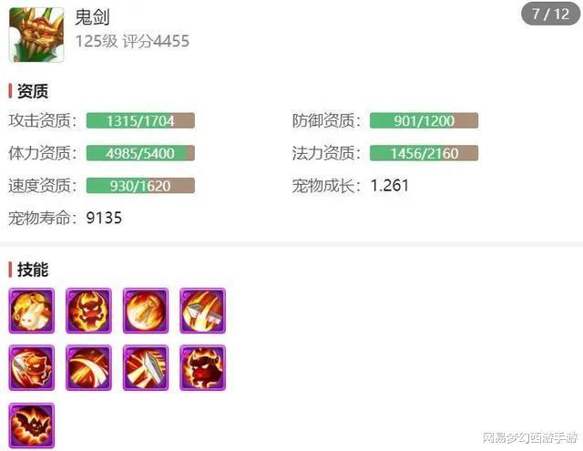 梦幻西游手游:售价2.5万元被瞬秒!这个角色为何如此抢手?插图(2)