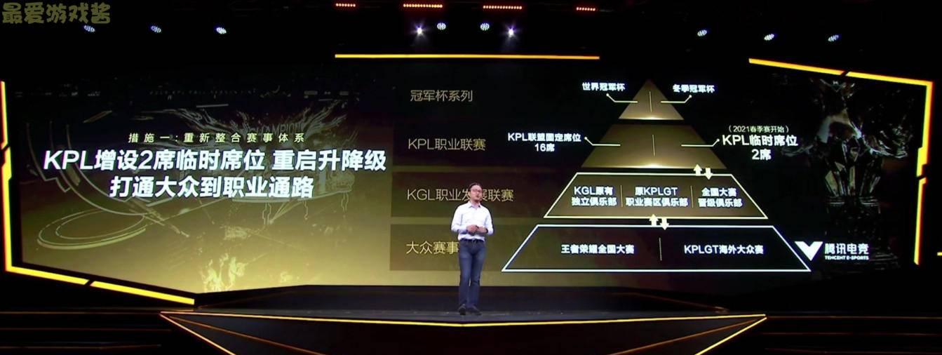 3j3f_王者荣耀KPL重启升降级,增加2个临时席位,有望出现女性职业选手?