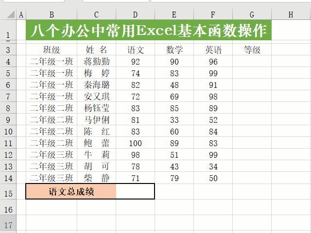 八个Excel函数,日常工作中经常用到哟 数码科技 第1张