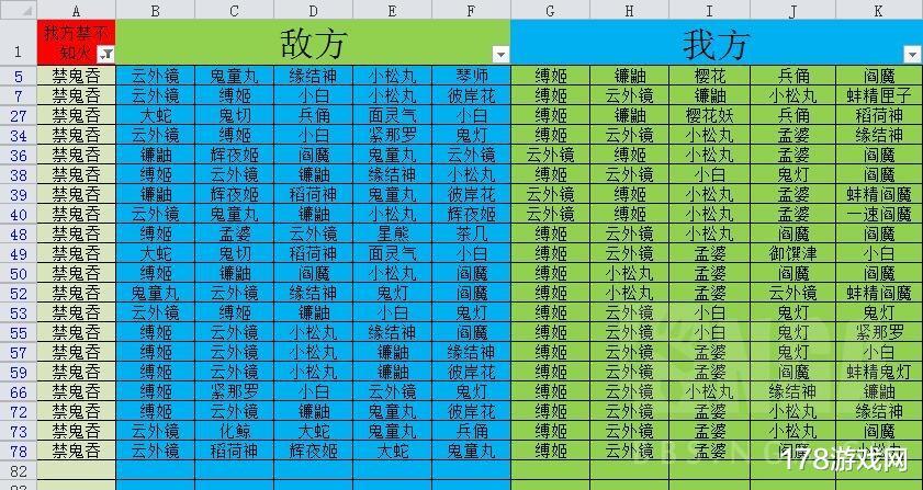 《【煜星平台怎么注册】阴阳师:崽战500强高配高端局 翻牌、御魂搭配、细节操作》