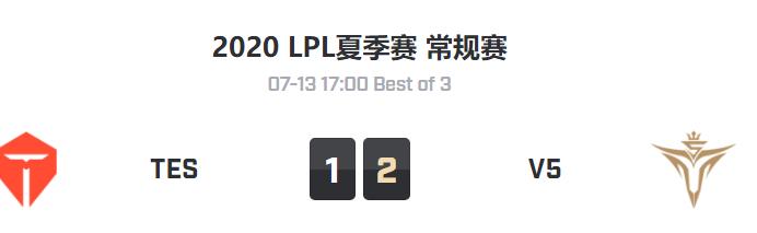 LPL: 夏季赛最新战况3 英雄联盟 lpl转会 电竞 lpl 端游热点  第1张