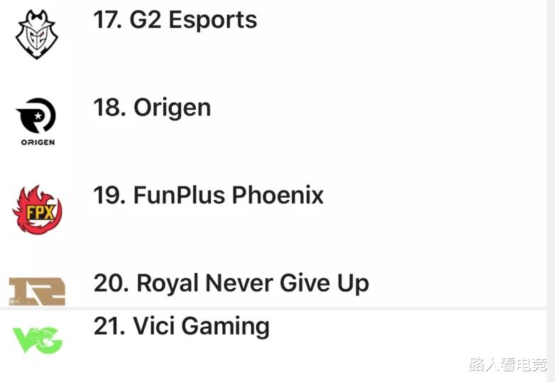 《【煜星娱乐注册平台官网】ESPN最新战队排行来袭,IG一战打入前5,FPX跌出前15仅高于RNG》