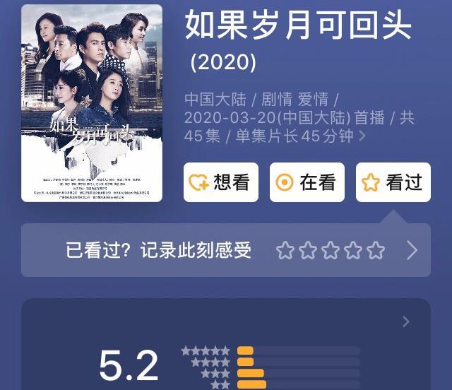 """靳东新剧遭翻车,评分仅5.2,""""中年怨妇团""""这次终于翻身了插图2"""