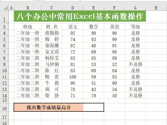 八个Excel函数,日常工作中经常用到哟 数码科技 第6张