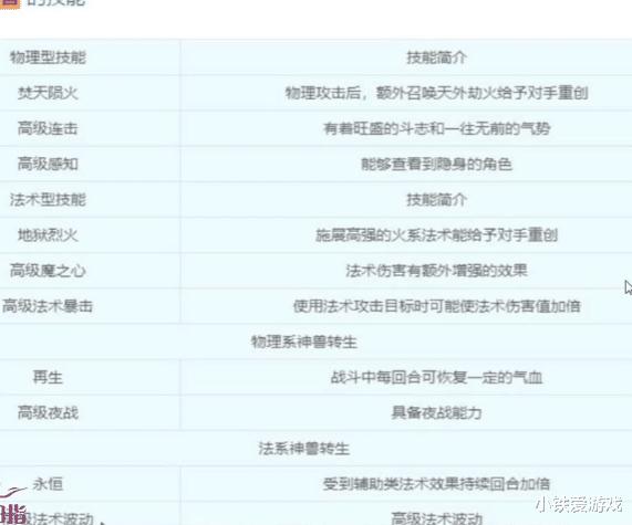 《【煜星app注册】梦幻西游:嘉年华神兽提前曝光!专属特技碾压全服,外号离子导弹》
