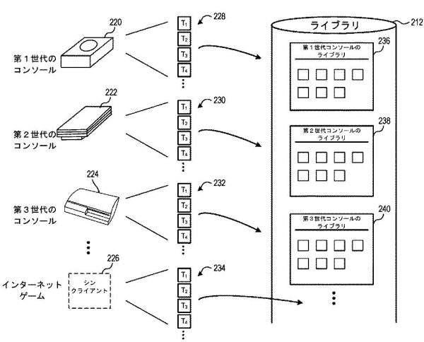 索尼全新专利曝光 或通过云技术让PS5兼容PS1到PS3游戏 索尼ps4 ps1 ps3 索尼 ps5 端游热点  第2张
