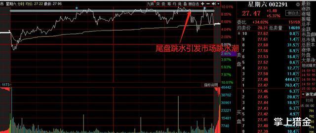 赵老哥8000万布局红塔证券,徐翔师傅1.1亿打板雅化集团!