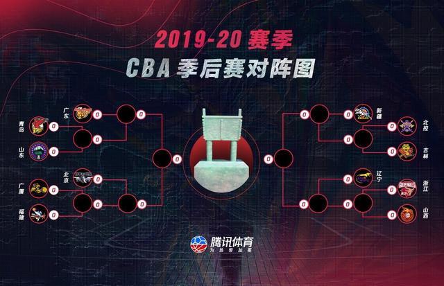 机械pk视频_CBA季后赛首轮8支球队,整体实力分析,爆冷明显看谁笑到最后