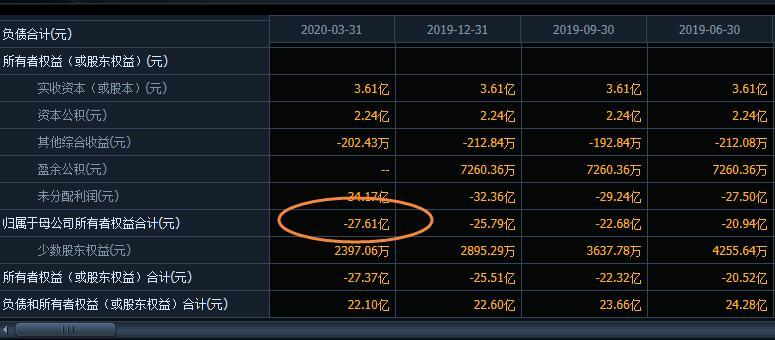 """这只股票堪比""""绞肉机"""",100万买进,现在只有2500块了"""