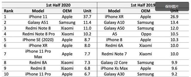 红米Note10即将发布,这配置这价格估计又是一款销量神机!