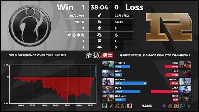 《【煜星娱乐登录注册平台】「电竞春晚」IG击败RNG拿到9胜,率先晋级季后赛;RNG则出线堪忧》