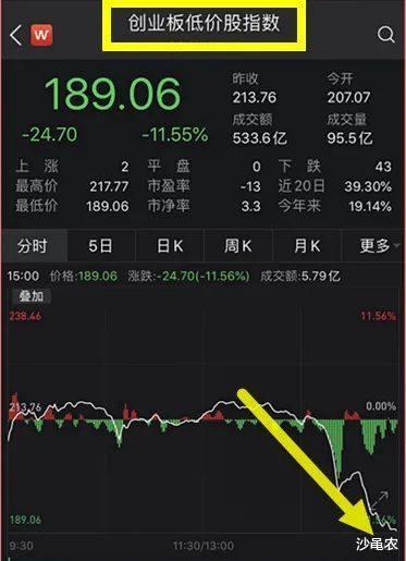 股市早8点丨牛儿又要来山坡上吃草