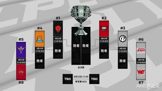 《【煜星娱乐集团】LPL谁会进世界赛决赛?解说记得:我觉得TES能晋级决赛》