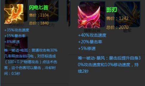 《【煜星平台app登录】王者荣耀:要想伽罗玩得好,就别出闪电匕首,这件2070装备更重要》