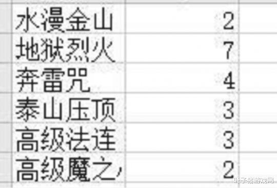 《【煜星登陆注册】梦幻西游:第一双特殊泡泡改两本红书 谛听上21本书不掉眼睛》