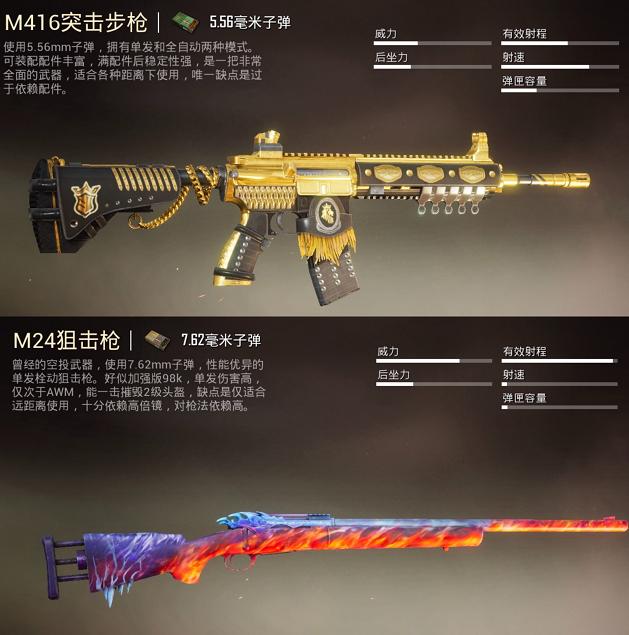 《【合盈国际注册平台】和平:M4+M24组合过时,当下热门搭配的组合,才算得上是吃鸡玩家》