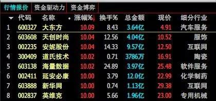 """8年10000倍,著名游资""""赵老哥""""现身红塔证券,背后有啥情况"""