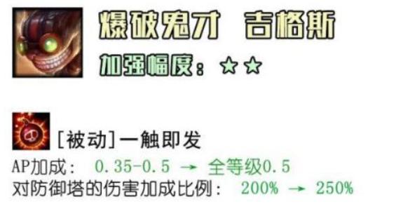 《【煜星娱乐官方登录平台】10.16LPL季后赛版本前瞻 the shy 卢锡安再度加强》