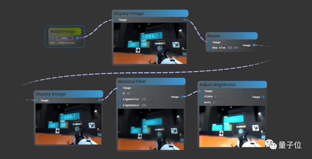 Python脚本可视化怎么样? 数码科技 第1张