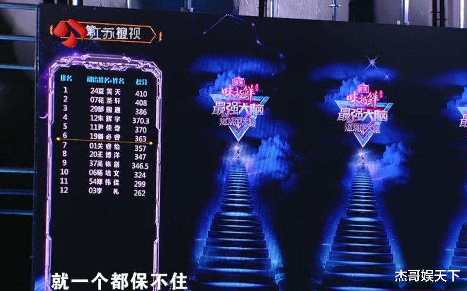 《最强大脑》12进6最该意难平的不是关睿怡和杨培文,而是王耀庆