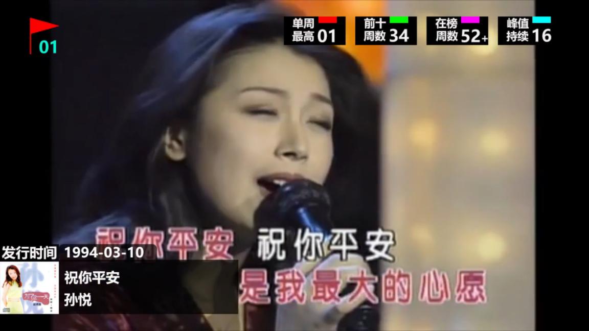 94年华语乐坛遍地开花,歌神张学友依旧强势,《同桌的你》成为一代人的回忆