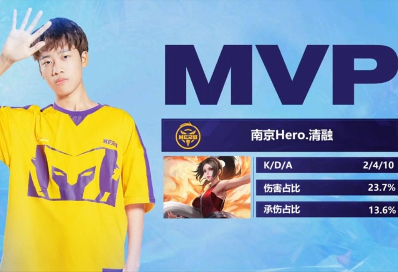 《【煜星h5登录】王者荣耀KPL:Hero夺冠,法师喜迎第3款FMVP皮肤,西施和嬴政玩家狂喜》