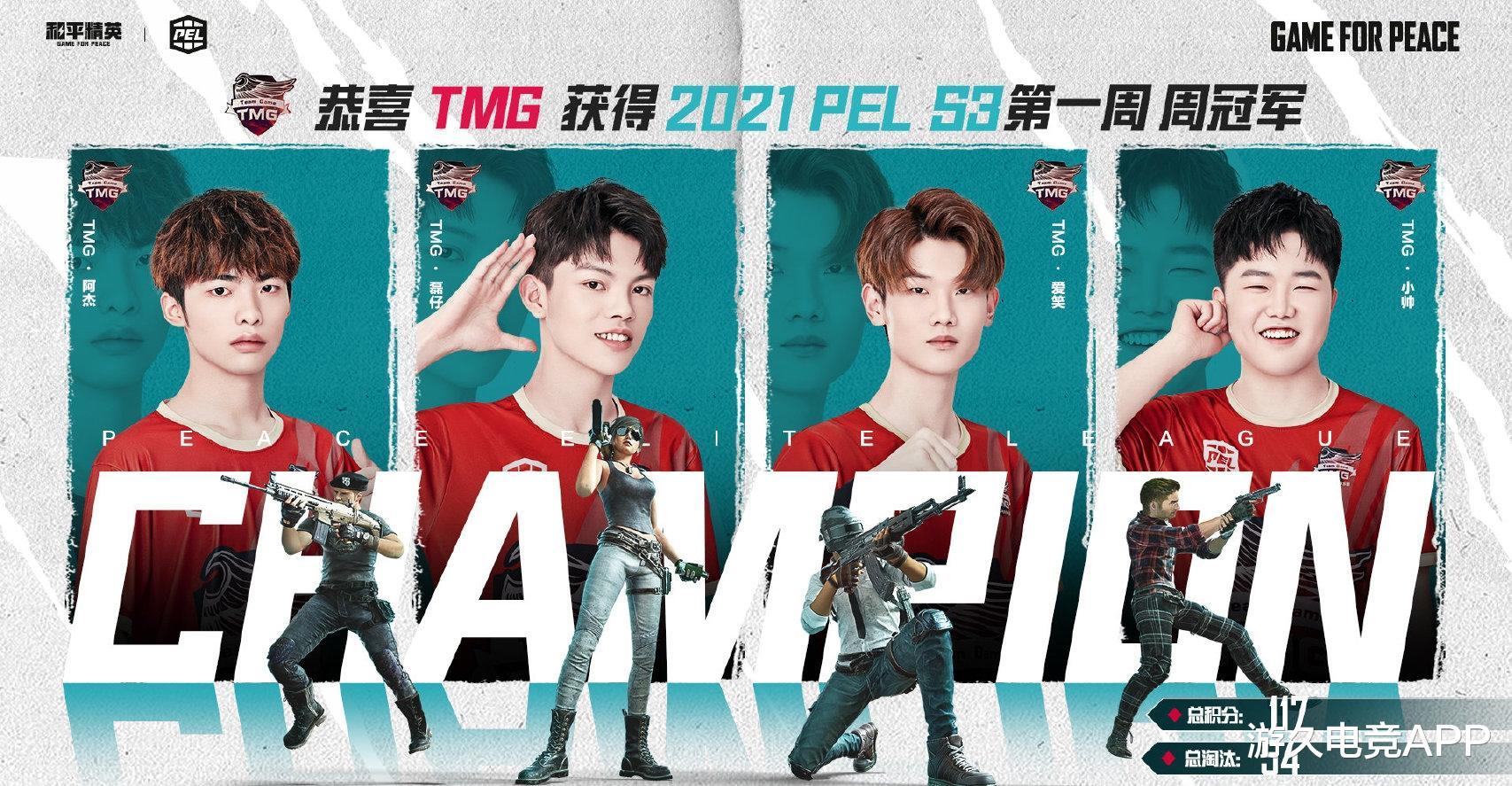 《【合盈国际代理平台】PEL 2021 S3战队阵容大洗牌 TMG四枪男发挥神勇豪取首周冠军》
