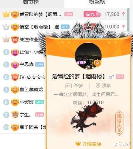 《【煜星平台注册网址】全网「神豪」排行榜!「君子固穷」仅排第二,斗鱼仅一位上榜》