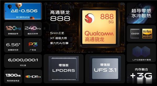 X60Pro+升级骁龙888平台,蔡司合作T镀膜镜头 好物资讯 第5张