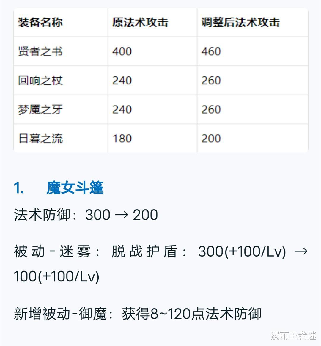 """《【煜星娱乐登录地址】RNGM花2千万买""""猫六初"""":看似乱买,实则在大气层?体验服已上线""""中核版本""""!》"""