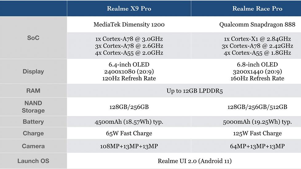红米游戏手机首发搭载天玑1200,支持65W快充,后置三摄 好物资讯 第2张