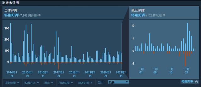 《【煜星注册首页】Steam特别好评的类Rogue《无尽地牢》手游版将于3月16日上线海外!》