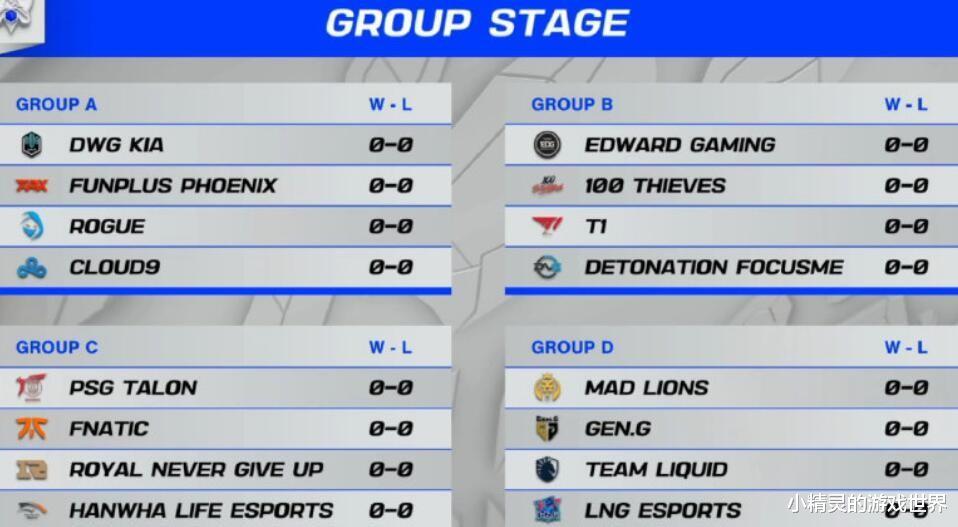 S11小组分组确定,赛程公布,LPL首日有望拿下四连胜!