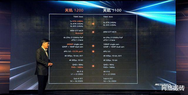 RealmeX9为用户带来天玑1100处理器 数码科技 第1张