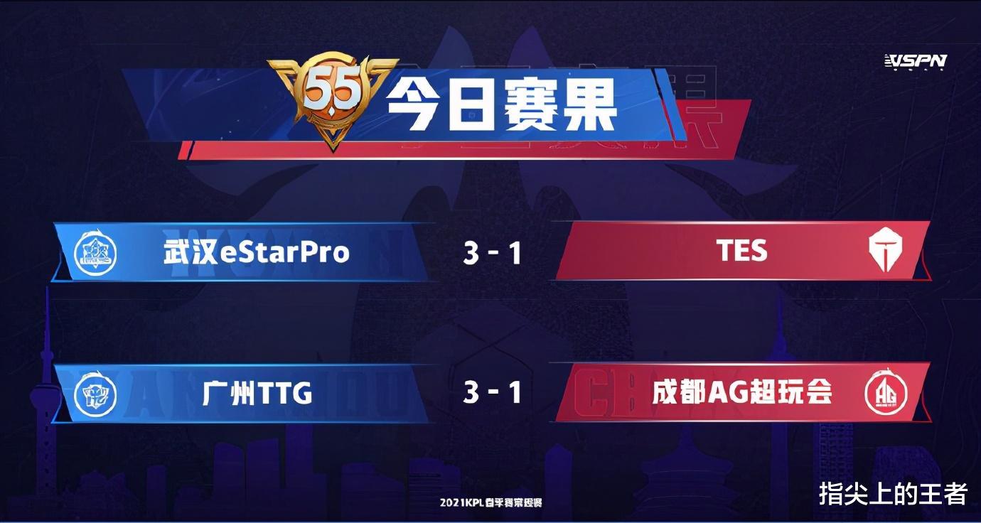 TTG吊打AG超玩会,一诺被迫孙尚香再被打成演员,AG最大短板暴露 - 游戏资讯(早游戏)