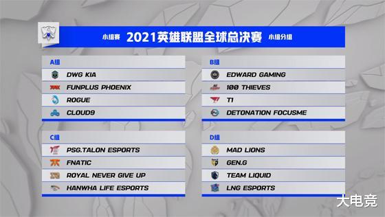 LOL-S11:小组赛十六强集结完毕,11日晚7点FPX、DK打响第一战