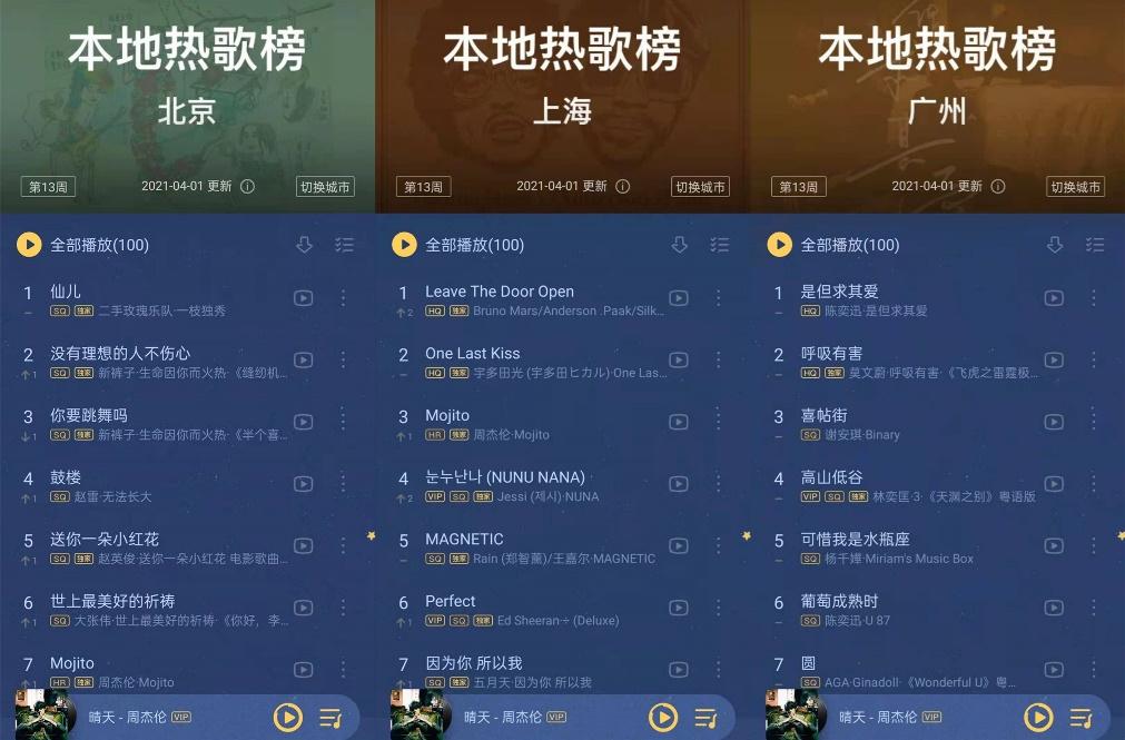 中国各大城市听歌榜引爆讨论,你的歌单上榜了没?