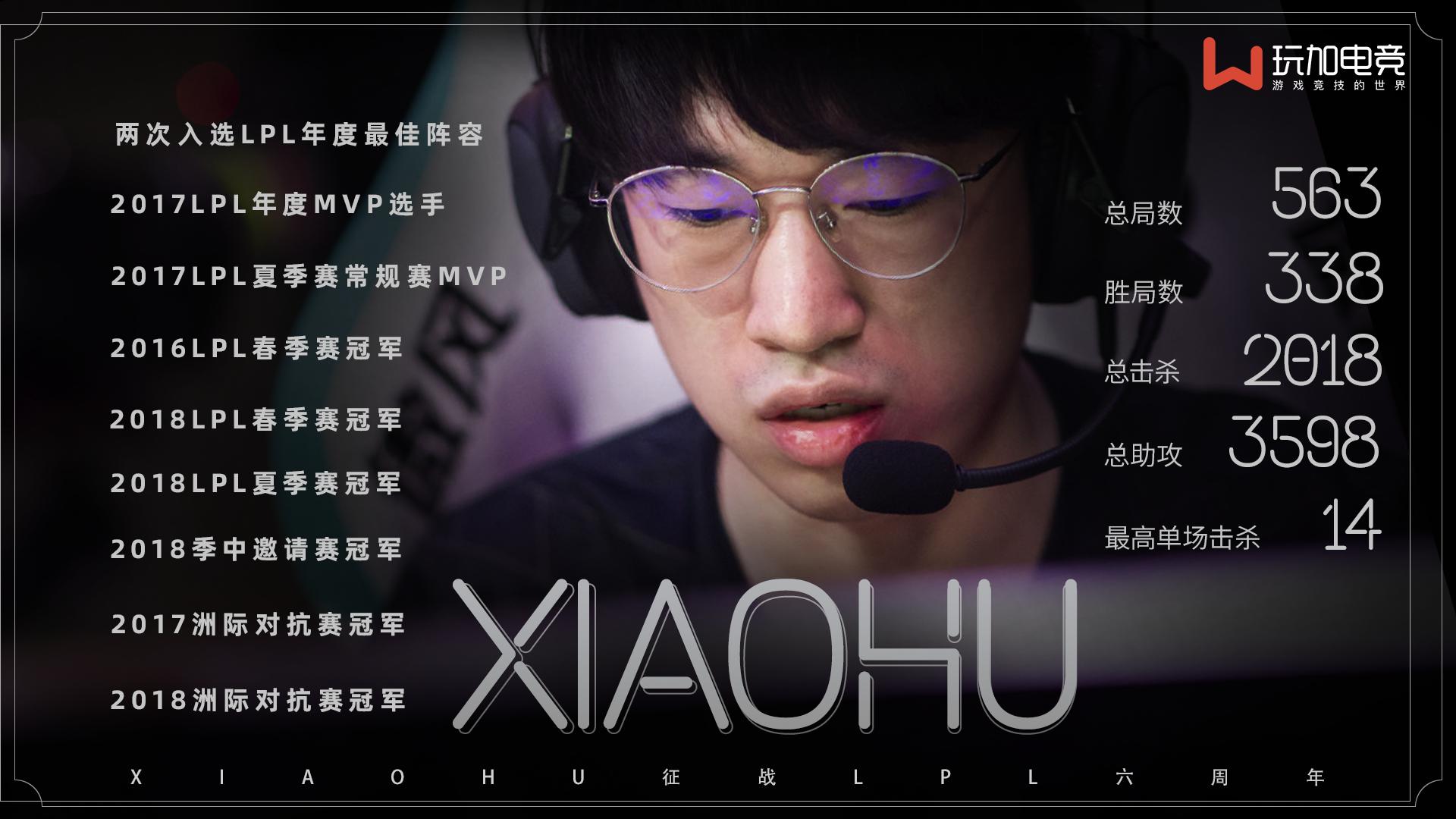 《【煜星娱乐官方登录平台】Xiaohu出道六周年数据:总击杀2018次 单场最高击杀14次》
